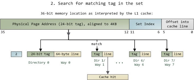 cache-2.jpg