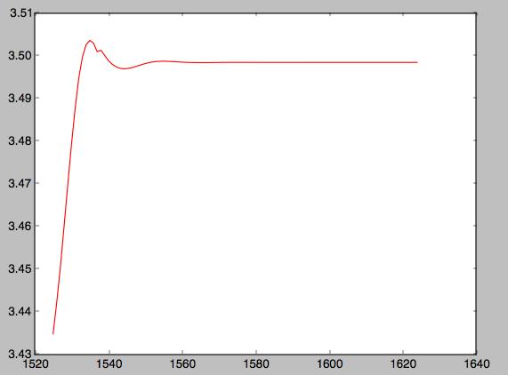 房价预测曲线.png