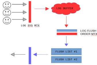 redo-old-design-flow-4.png