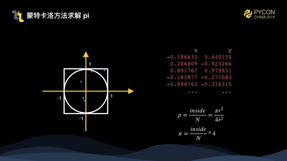 2018 PyCon China Mars.006.jpeg