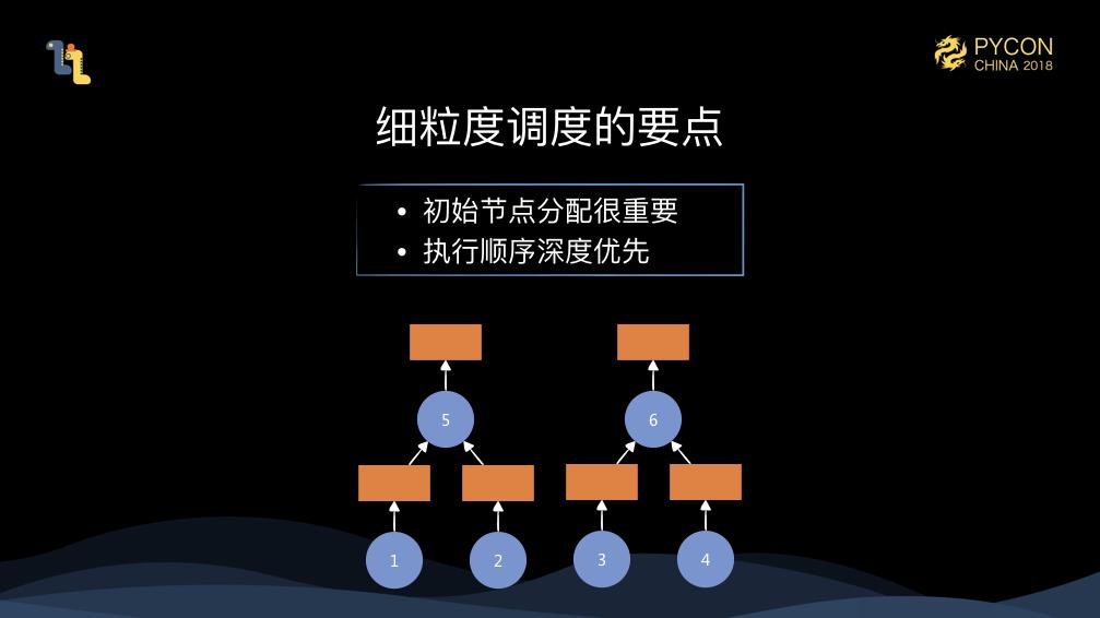 2018 PyCon China Mars.031.jpeg