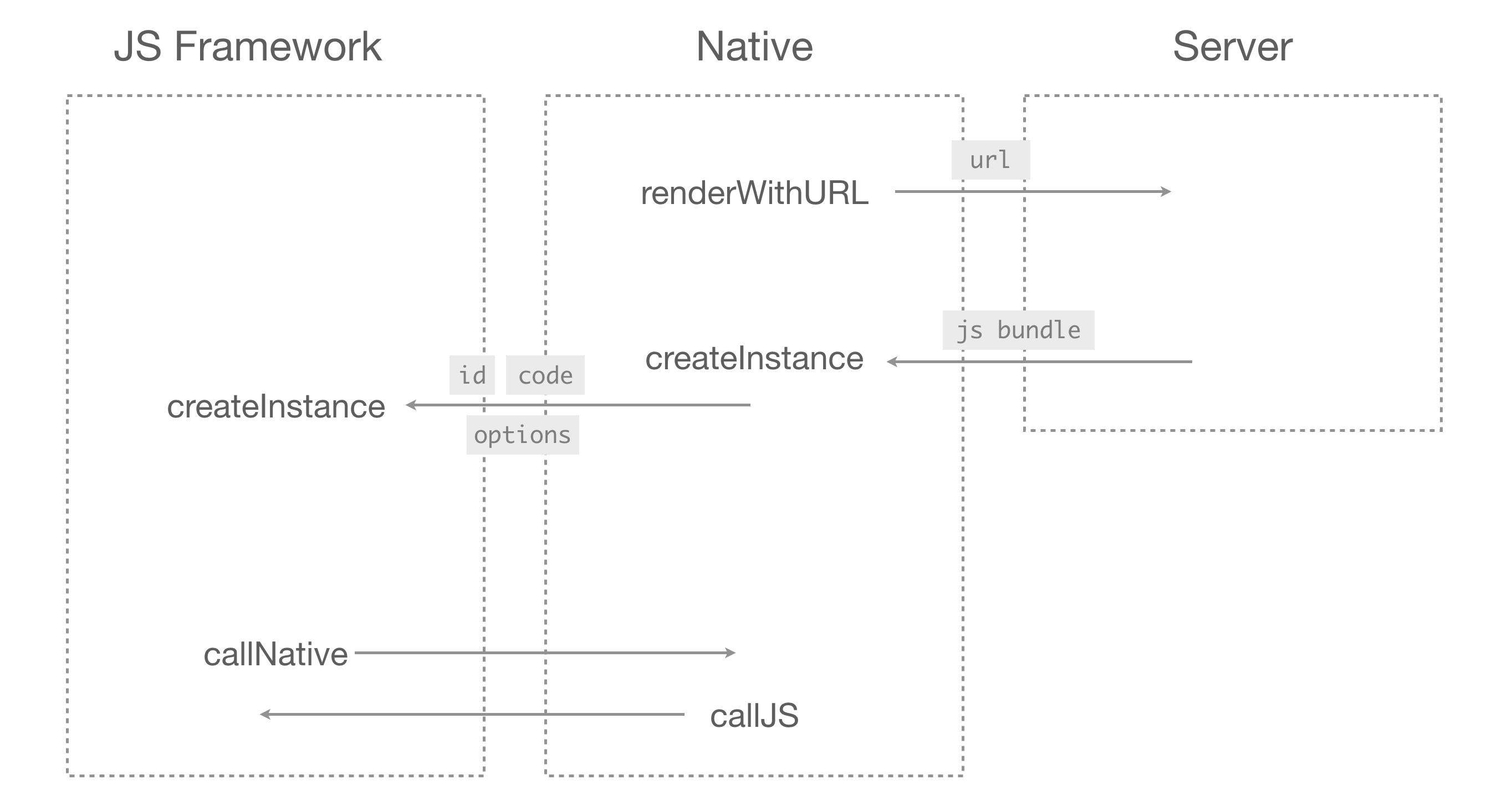 execute-js-bundle.png