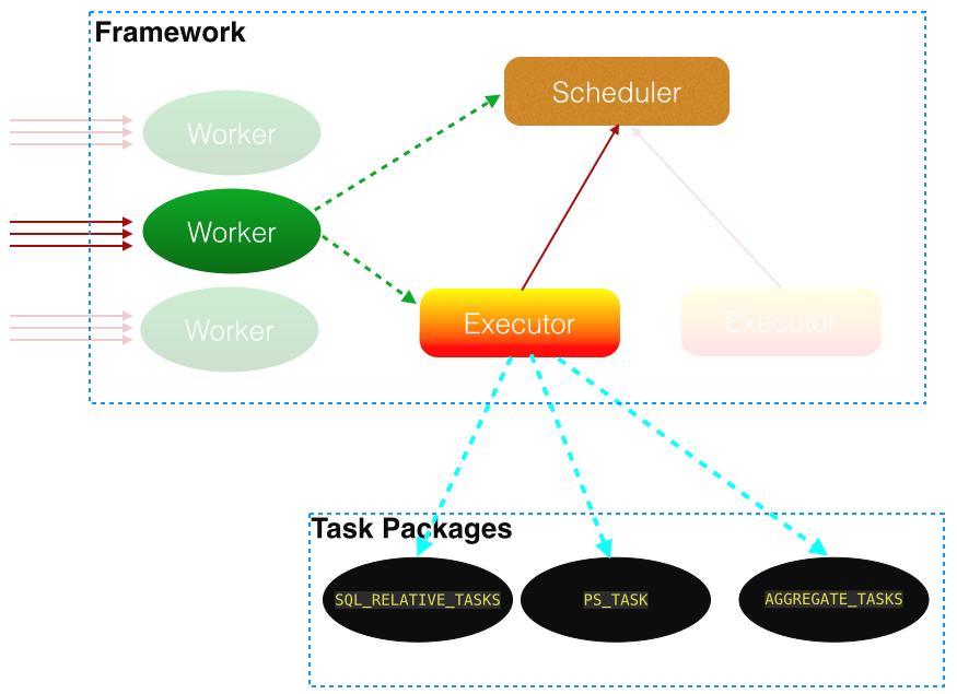 MaxComputer_framework