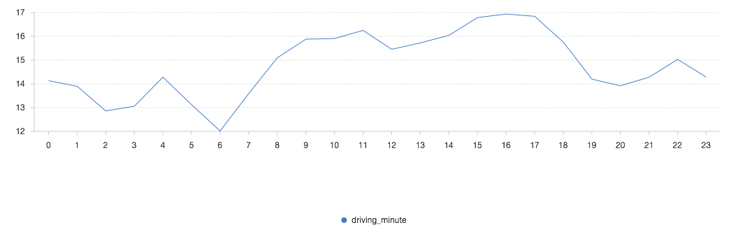 driving_minute.png