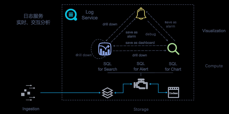 log-realtime-analytics.png