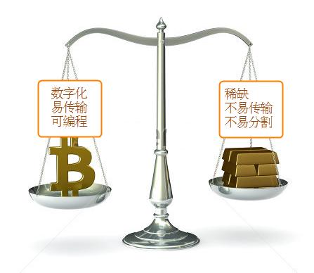 btc_vs_gold22.png