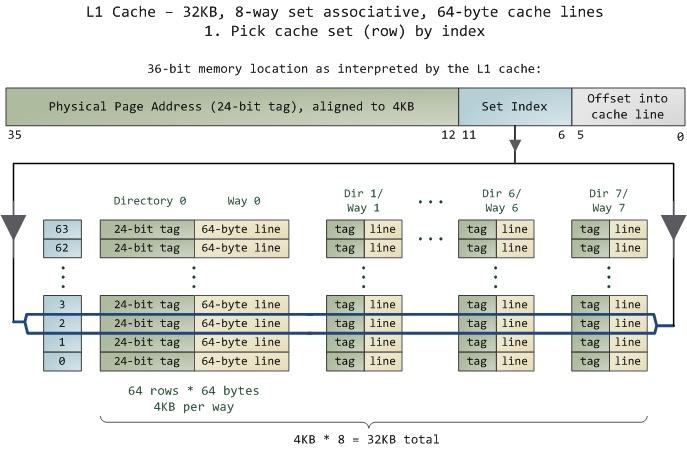 cache-1.jpg