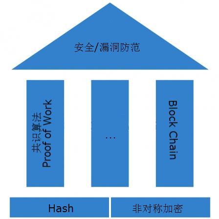 btc_tech.png