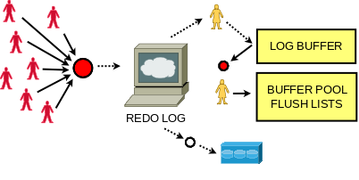 redolog-old-1.png