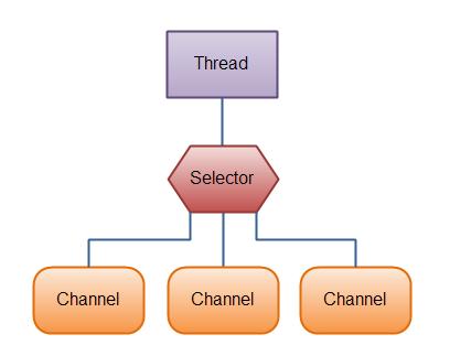 overview_selectors